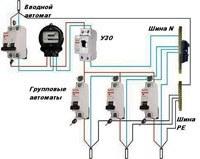 Электропроводка на даче город Междуреченск