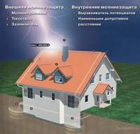 монтаж молниеприемника г.Междуреченск